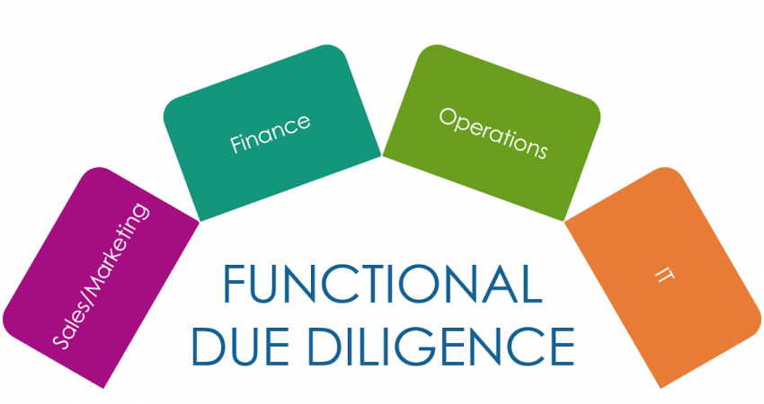 Functional Due Diligence