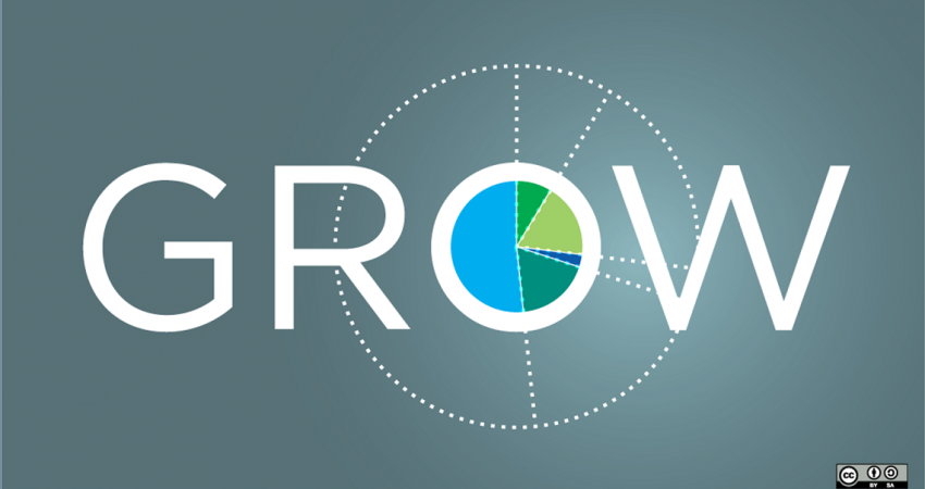 How will your credit Union Grow