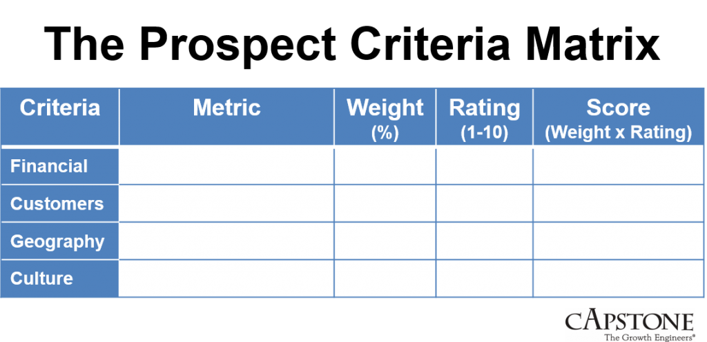 The Prospect Criteria Matrix helps you objectively evaluate potential acquisition candidates.